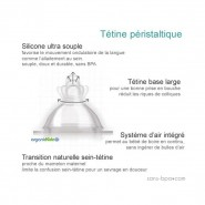 Biberon isotherme inox Goulot Large 200 ml - Pois Verts - Organic Kidz