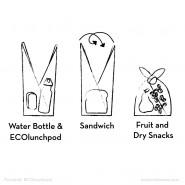 Sac EcoSnack SeaFuschia